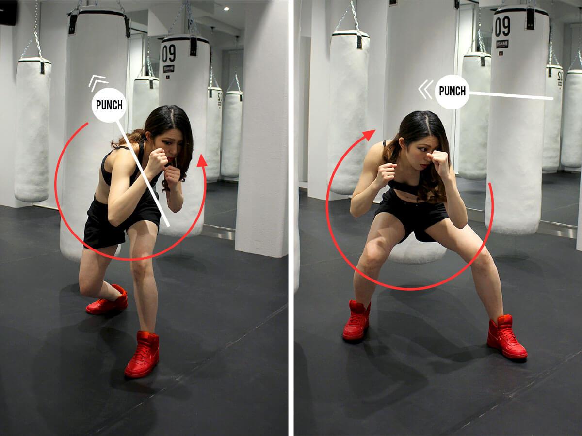 【レッスンで使うディフェンス】 正確に行えば運動効率がアップするボクシングのディフェンステクニック。